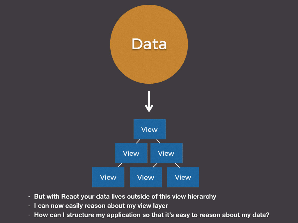 View View View View View View Data - But with R...