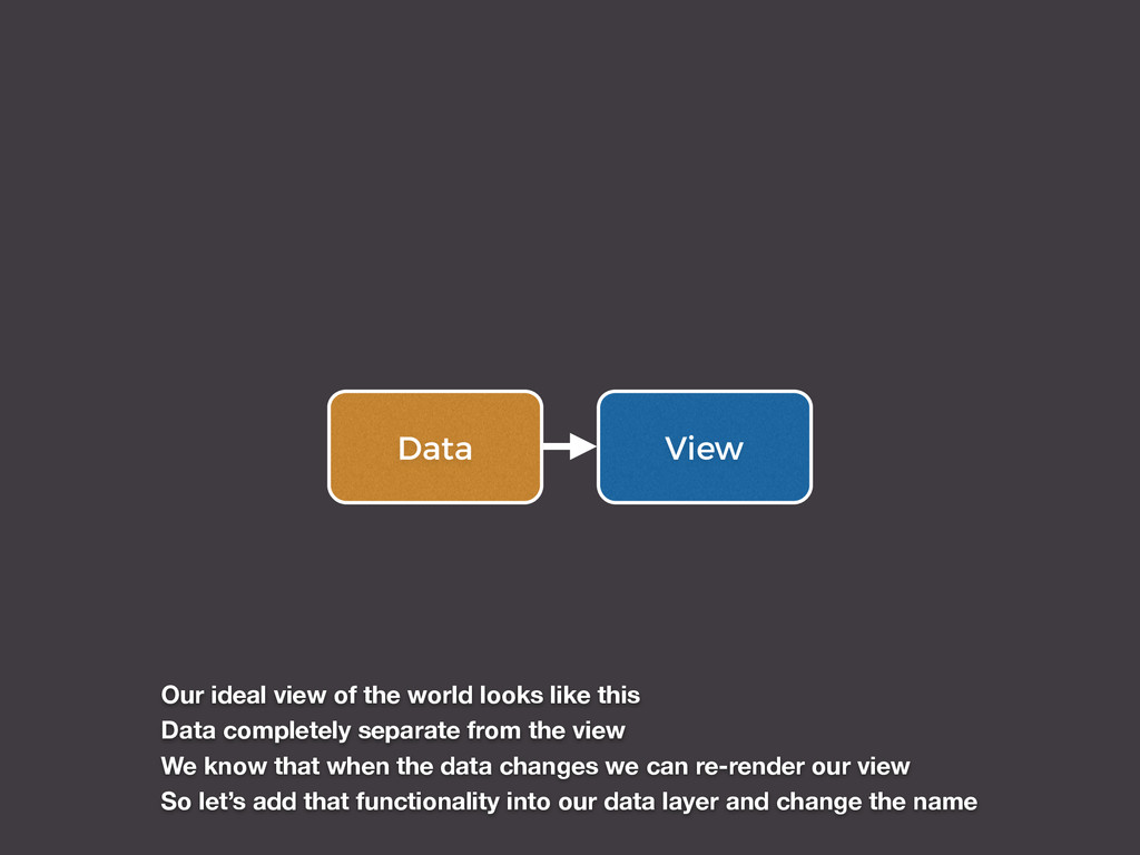 View Data Our ideal view of the world looks lik...
