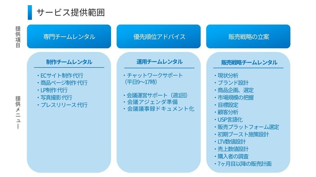 サービス提供範囲 提 供 項 目 提 供 メ ニ ュ ー 専門チームレンタル 優先順位アドバイ...