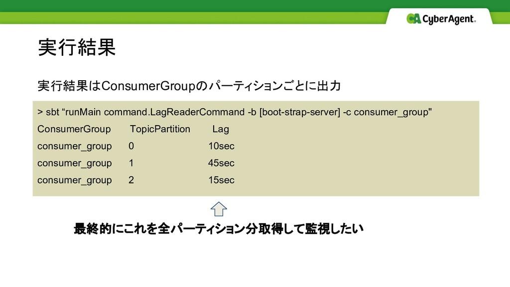 """実行結果はConsumerGroupのパーティションごとに出力 実行結果 > sbt """"run..."""