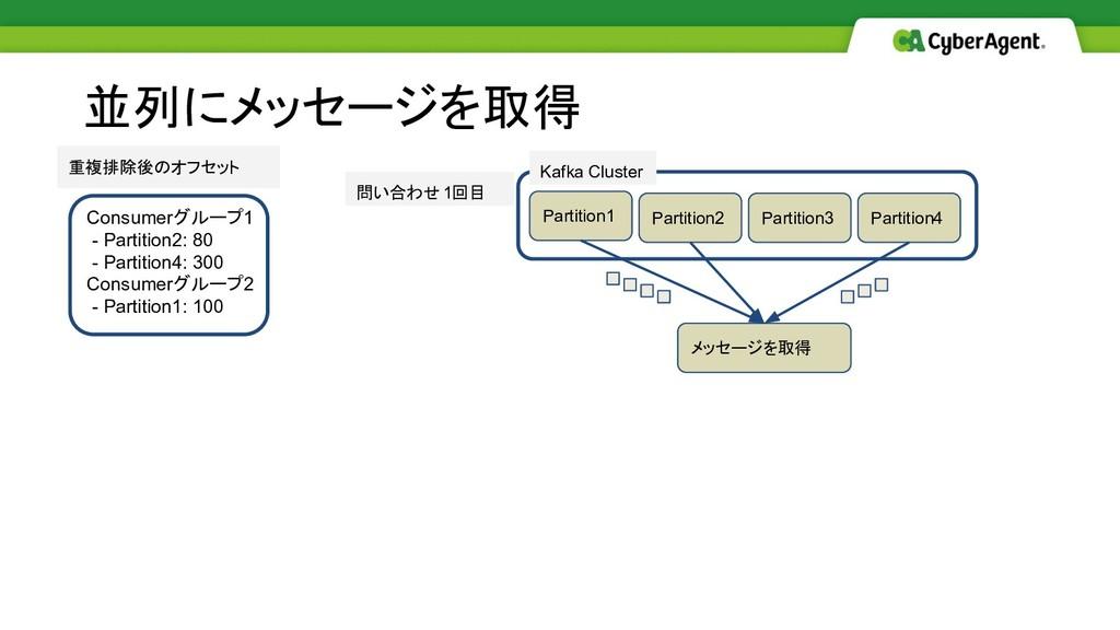 並列にメッセージを取得 重複排除後のオフセット Consumerグループ1 - Partiti...