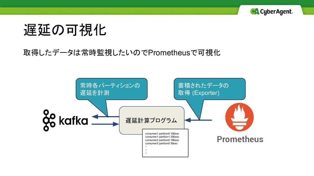 取得したデータは常時監視したいのでPrometheusで可視化 遅延の可視化 遅延計算プログラ...