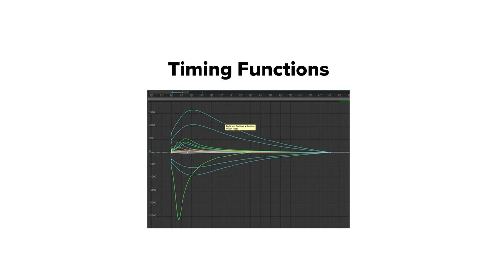 Timing Functions