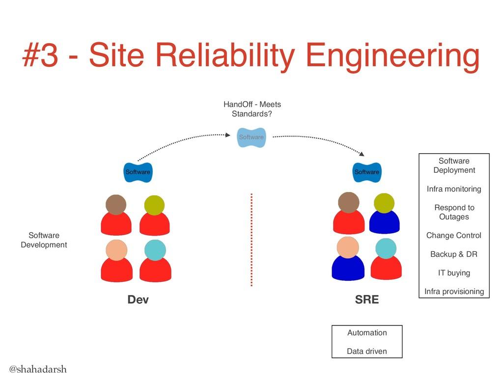 @shahadarsh Dev SRE Software Development HandOf...