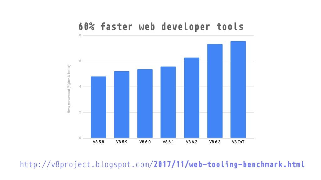 60% faster web developer tools http://v8project...