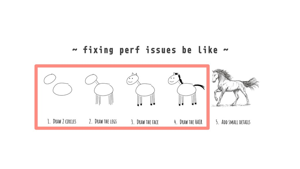 ˜ fixing perf issues be like ˜