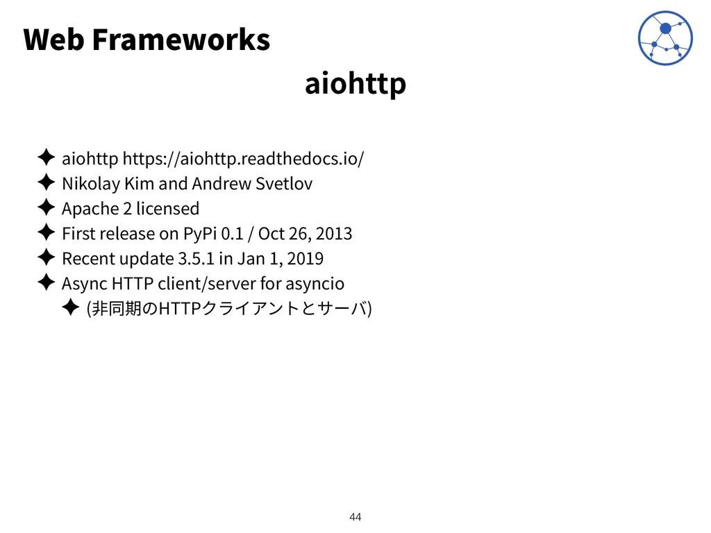 Web Frameworks ✦ aiohttp https://aiohttp.readth...