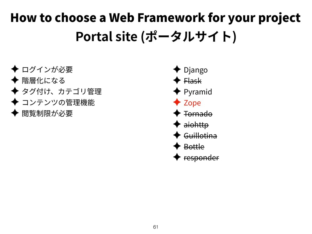 How to choose a Web Framework for your project ...
