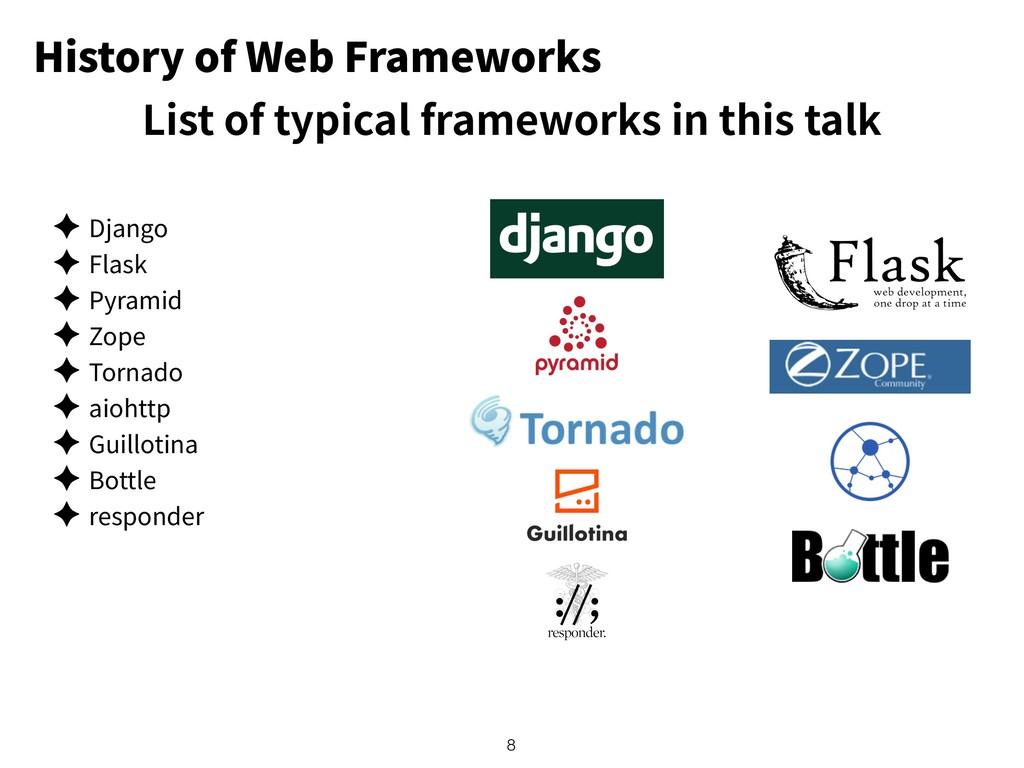 History of Web Frameworks ✦ Django ✦ Flask ✦ Py...