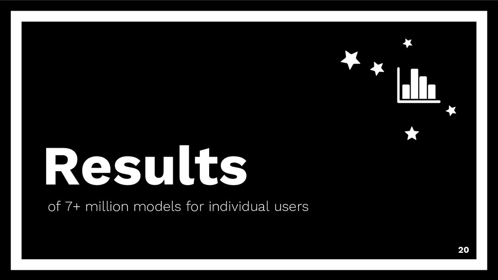 Results of 7+ million models for individual use...