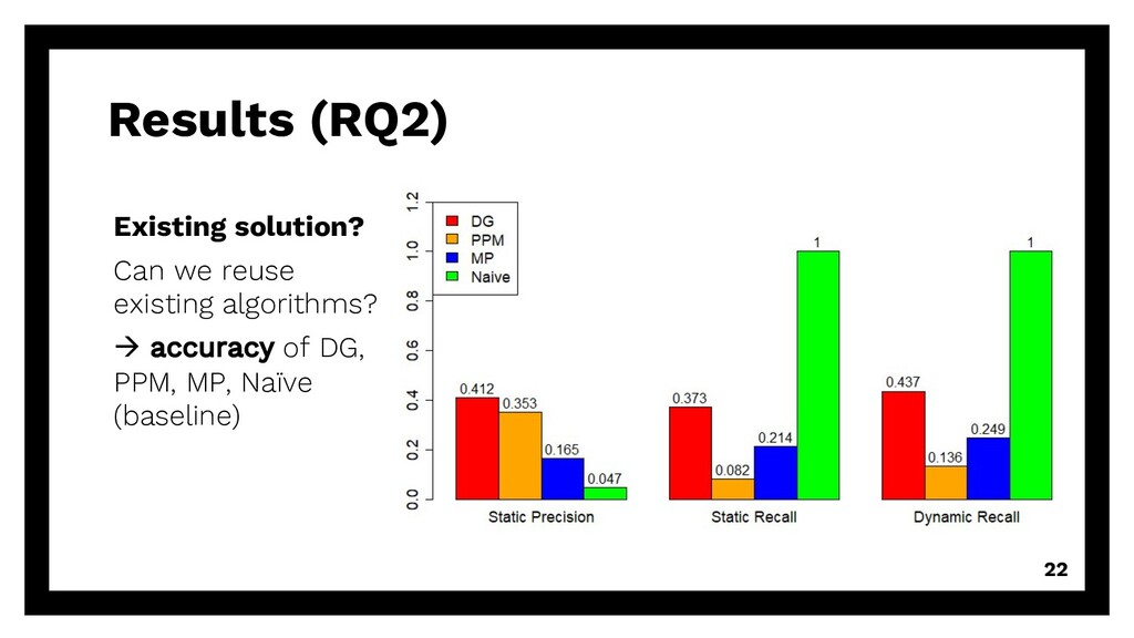Results (RQ2) 22 Existing solution? Can we reus...