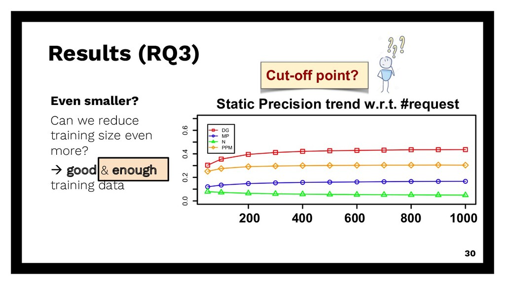 Results (RQ3) 30 Even smaller? Can we reduce tr...