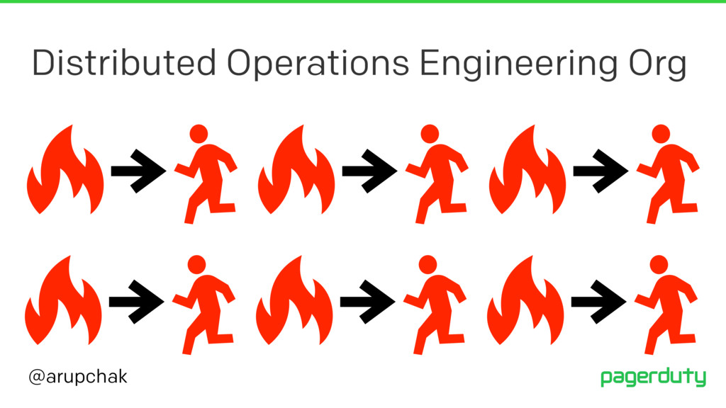 @arupchak Distributed Operations Engineering Org