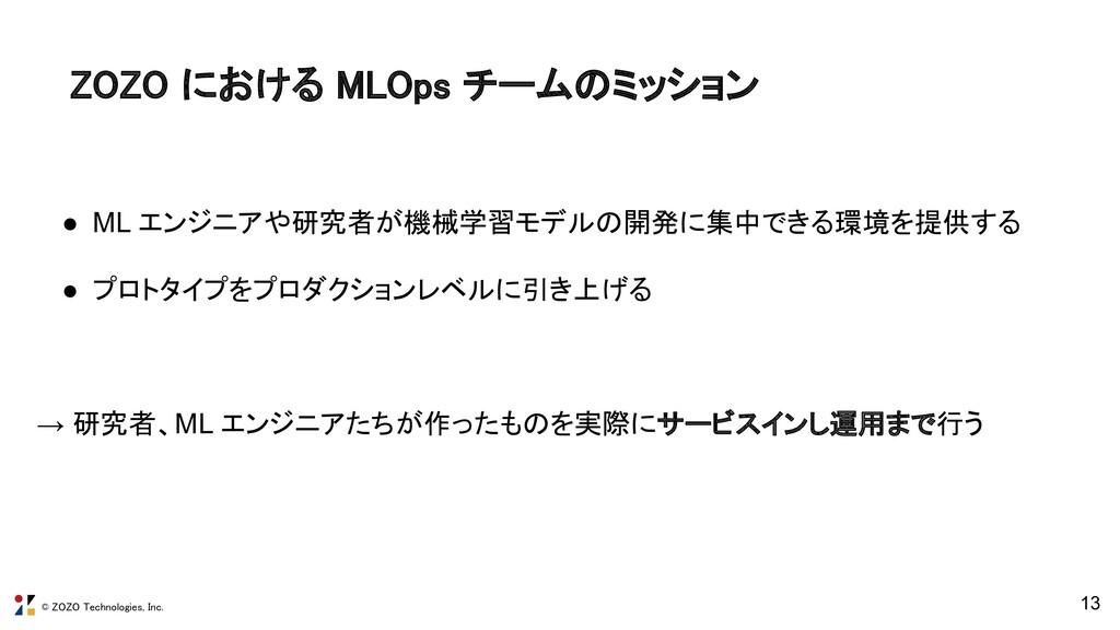© ZOZO Technologies, Inc. 13 ZOZO における MLOps チー...