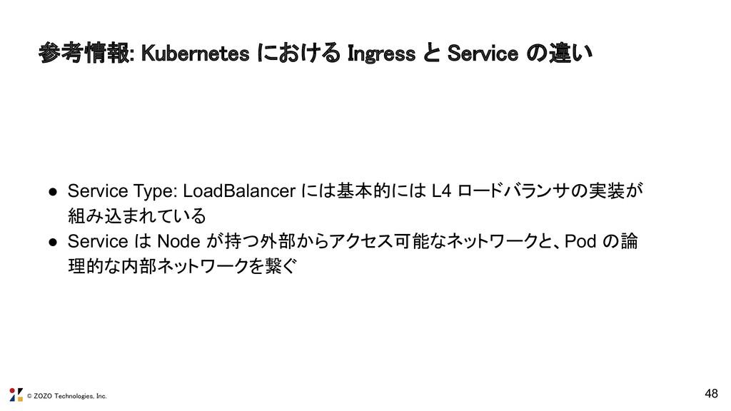 © ZOZO Technologies, Inc. 48 参考情報: Kubernetes に...