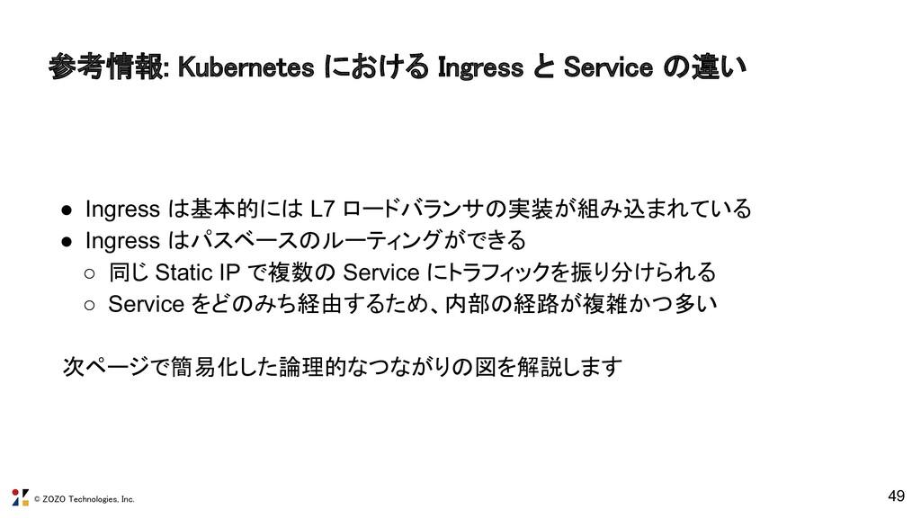© ZOZO Technologies, Inc. 49 参考情報: Kubernetes に...