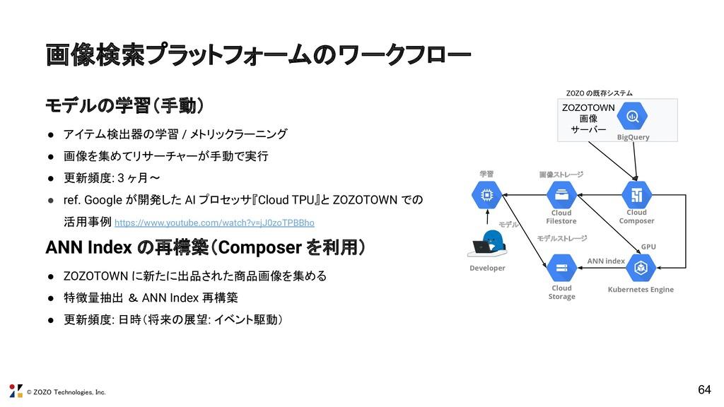 © ZOZO Technologies, Inc. 64 画像検索プラットフォームのワークフロ...
