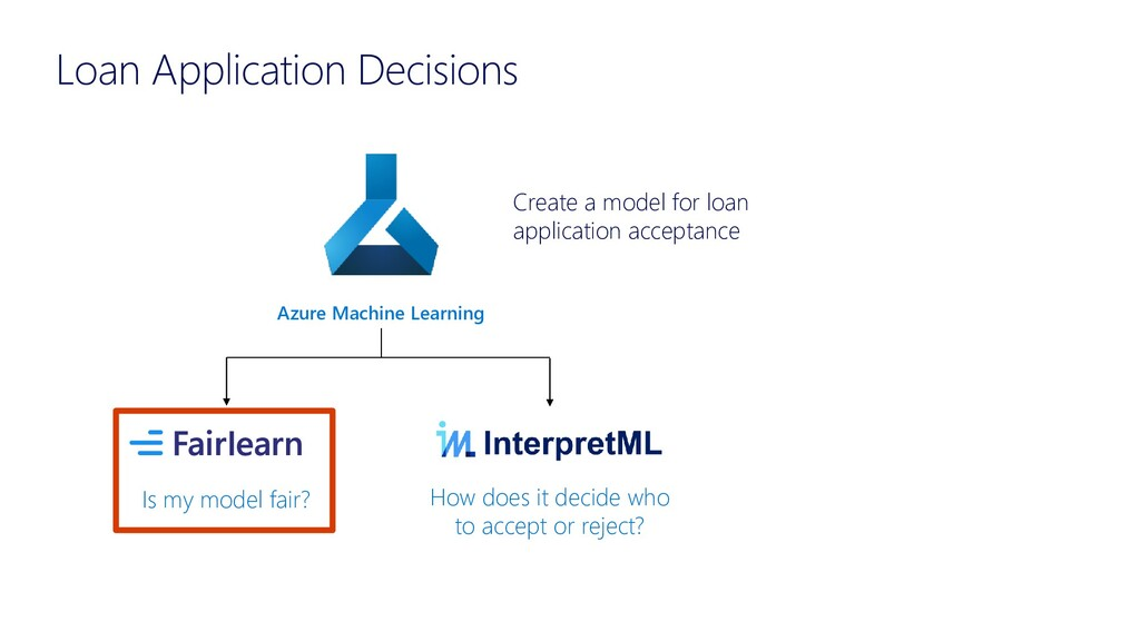 Loan Application Decisions Azure Machine Learni...