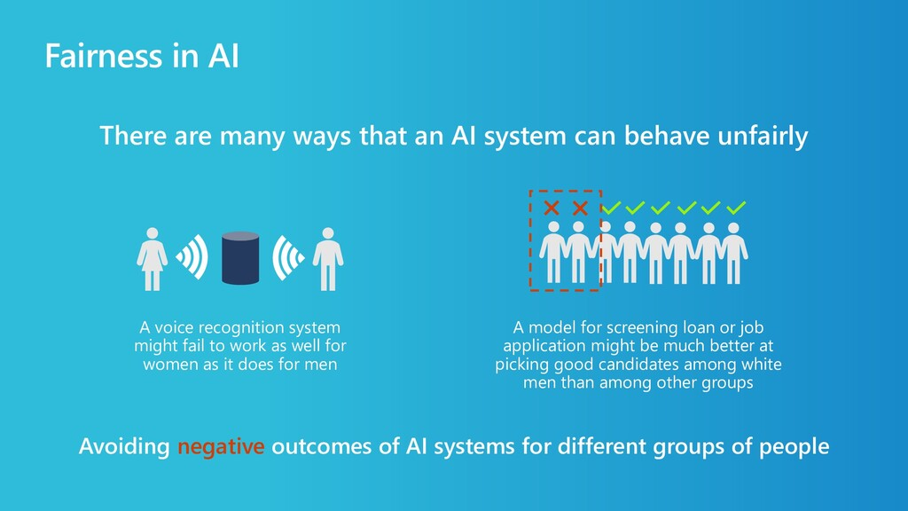 Fairness in AI There are many ways that an AI s...