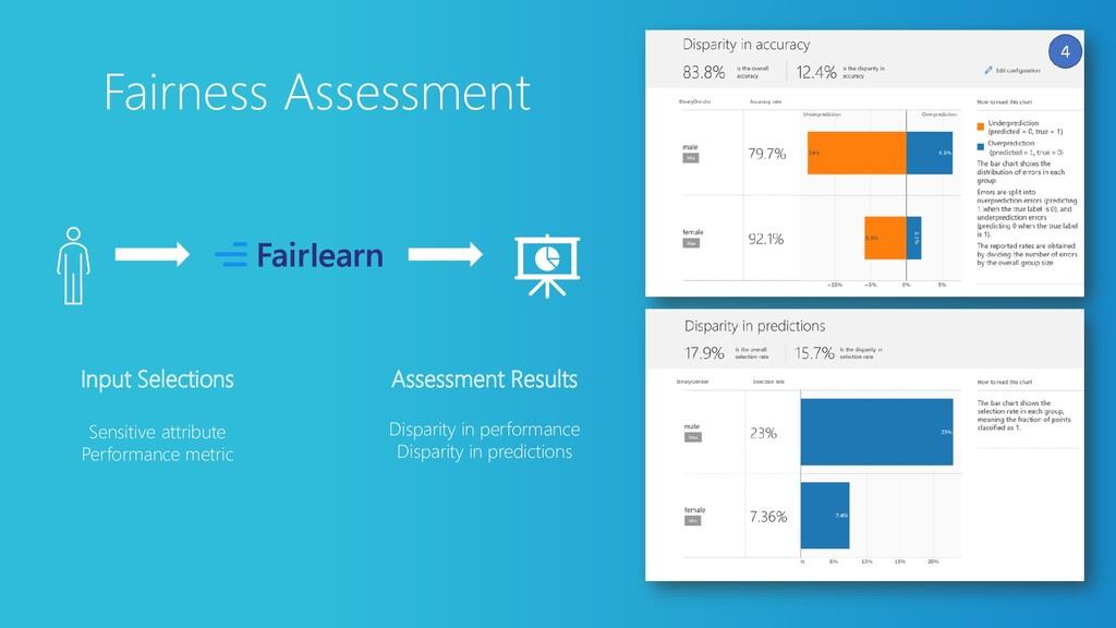 Fairness Assessment Input Selections Sensitive ...