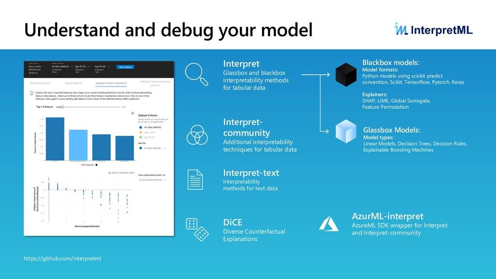 Understand and debug your model Interpret Glass...