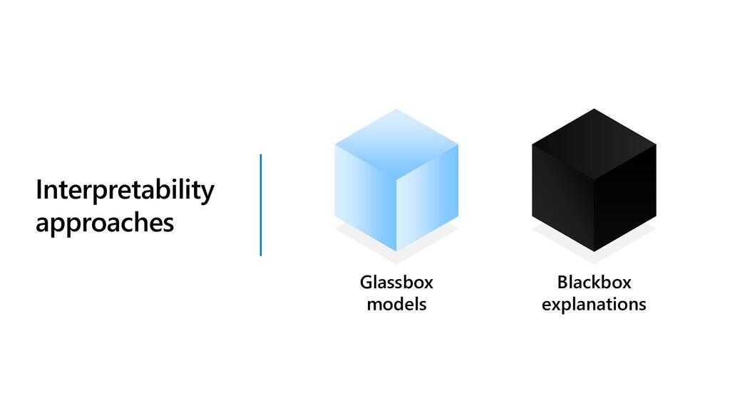 Interpretability approaches Glassbox models Bla...
