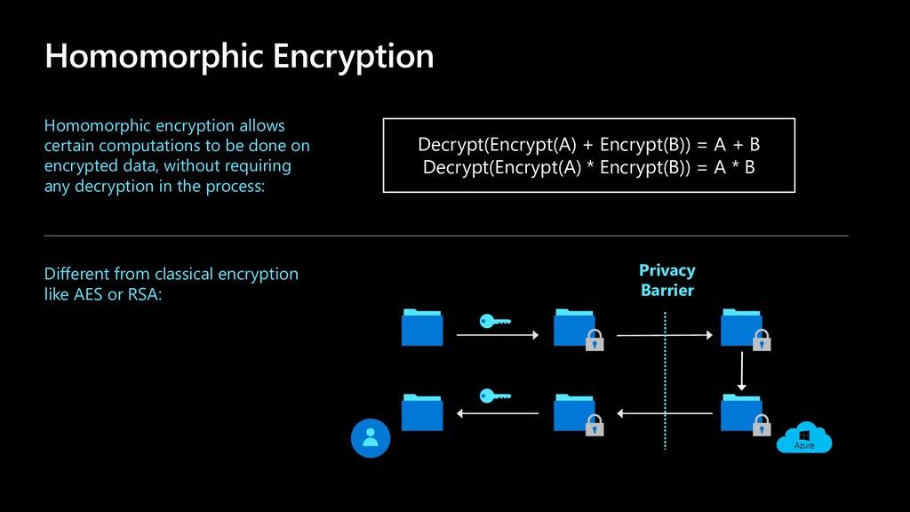 Homomorphic Encryption Decrypt(Encrypt(A) + Enc...