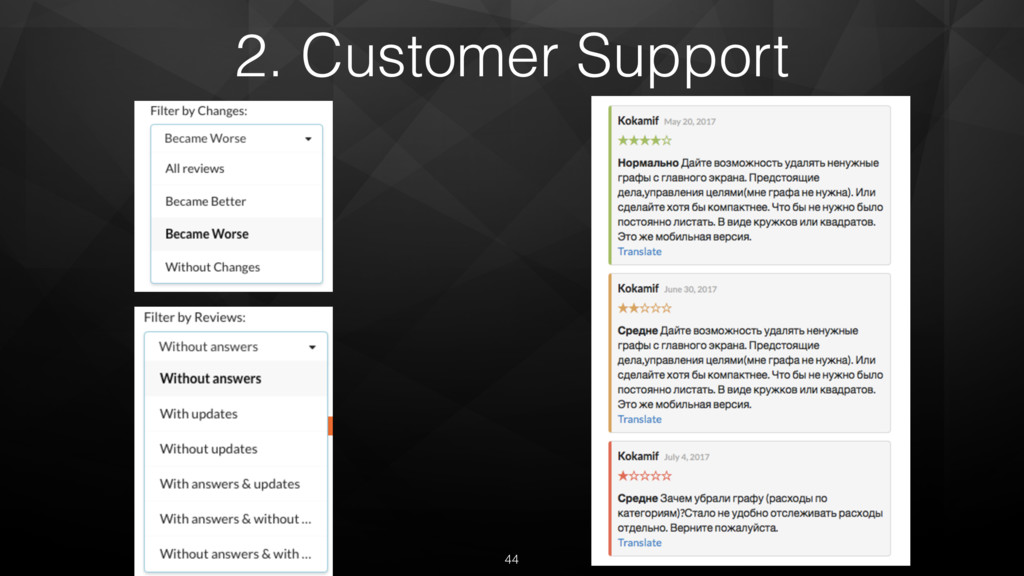 2. Customer Support 44