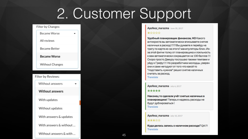 2. Customer Support 45