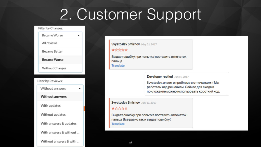 2. Customer Support 46