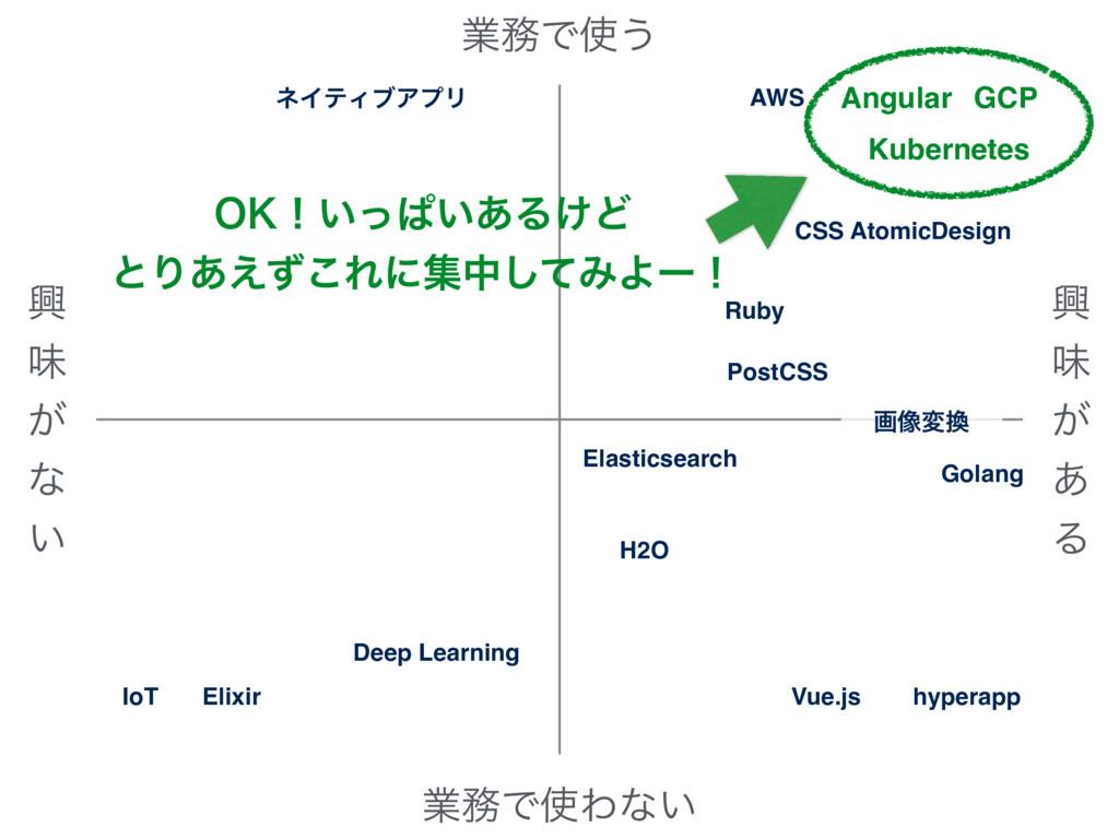 ڵ ຯ ͕ ͳ ͍ ڵ ຯ ͕ ͋ Δ ۀͰ͏ ۀͰΘͳ͍ Deep Learning...