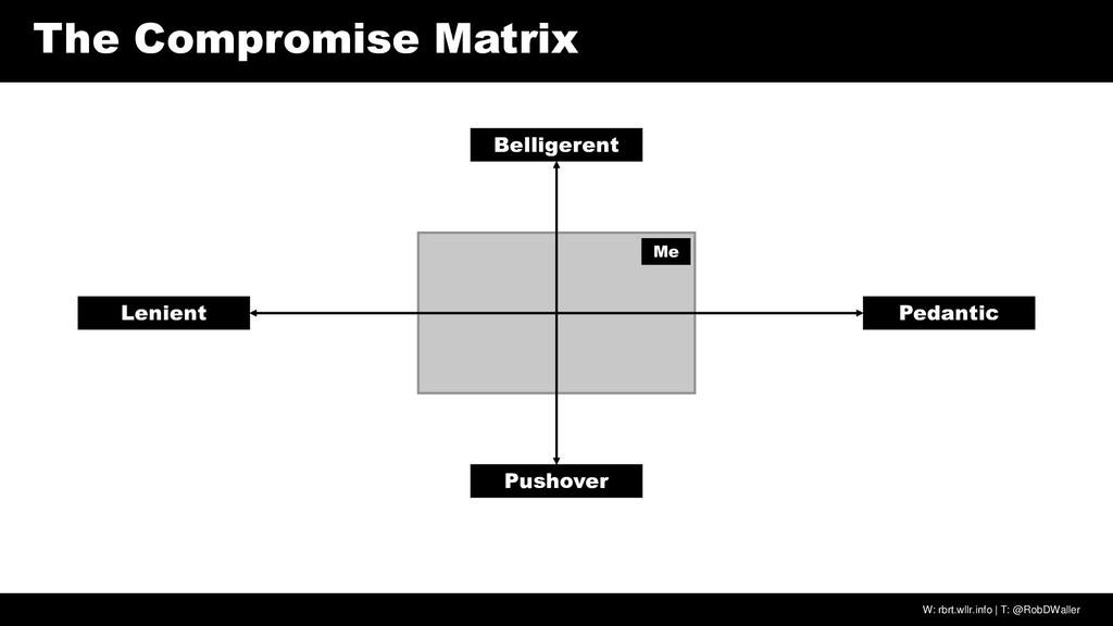 W: rbrt.wllr.info | T: @RobDWaller The Compromi...