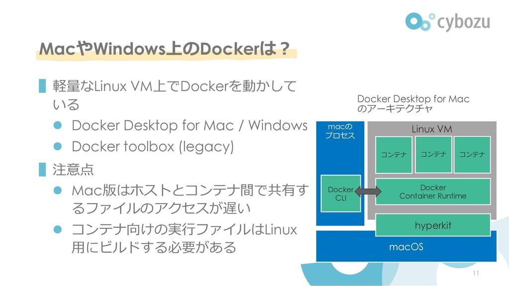 MacやWindows上のDockerは︖ ▌軽量なLinux VM上でDockerを動かして...
