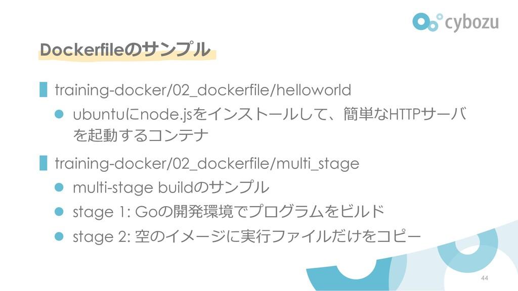 Dockerfileのサンプル ▌training-docker/02_dockerfile/...