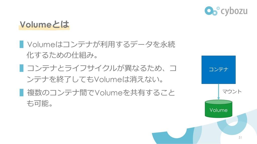 Volumeとは ▌Volumeはコンテナが利⽤するデータを永続 化するための仕組み。 ▌コン...