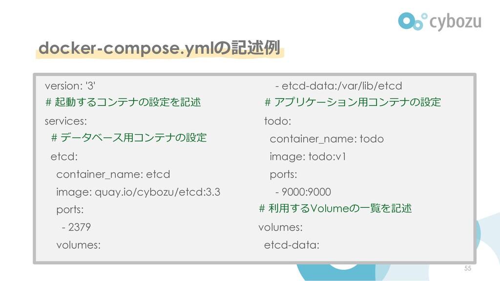 docker-compose.ymlの記述例 55 version: '3' # 起動するコン...