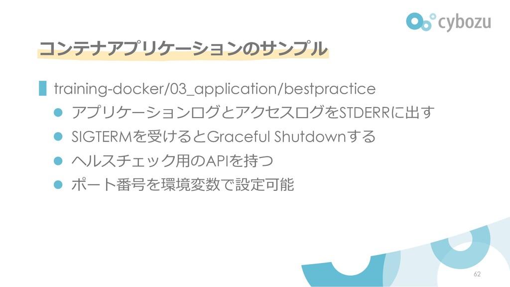 コンテナアプリケーションのサンプル ▌training-docker/03_applicati...