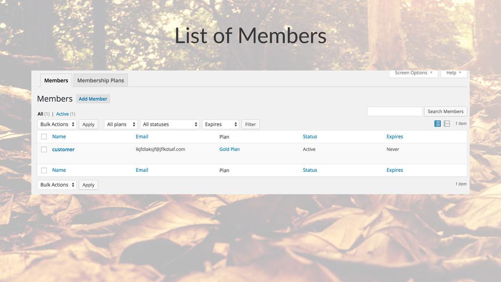 List%of%Members