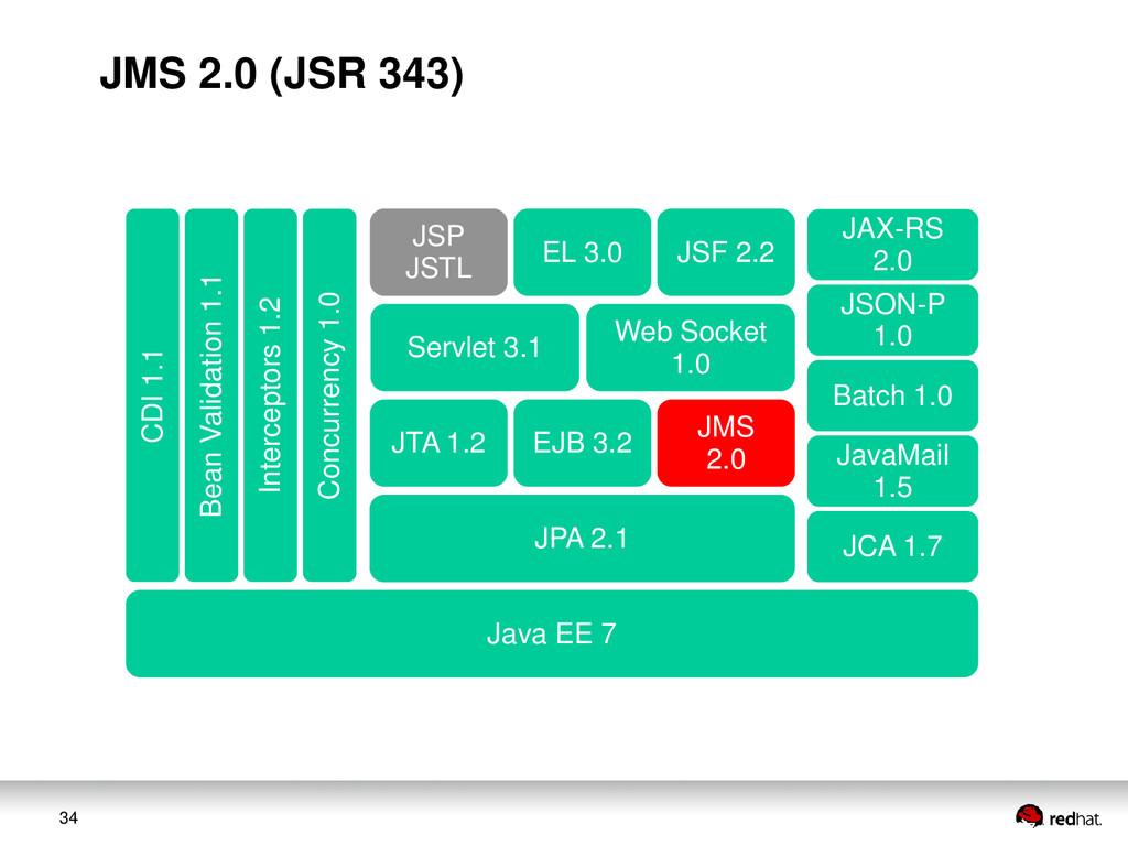 34 JAX-RS 2.0 JSON-P 1.0 Web Socket 1.0 Servlet...