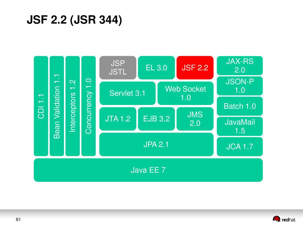 61 JAX-RS 2.0 JSON-P 1.0 Web Socket 1.0 Servlet...