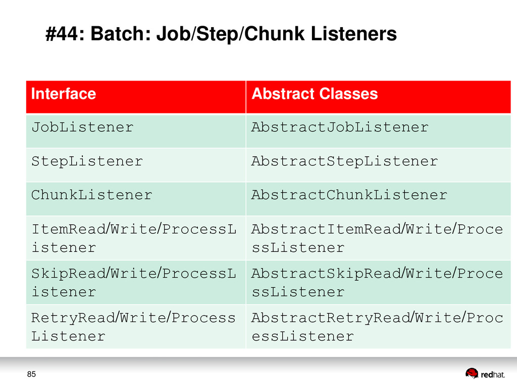 85 #44: Batch: Job/Step/Chunk Listeners Interfa...