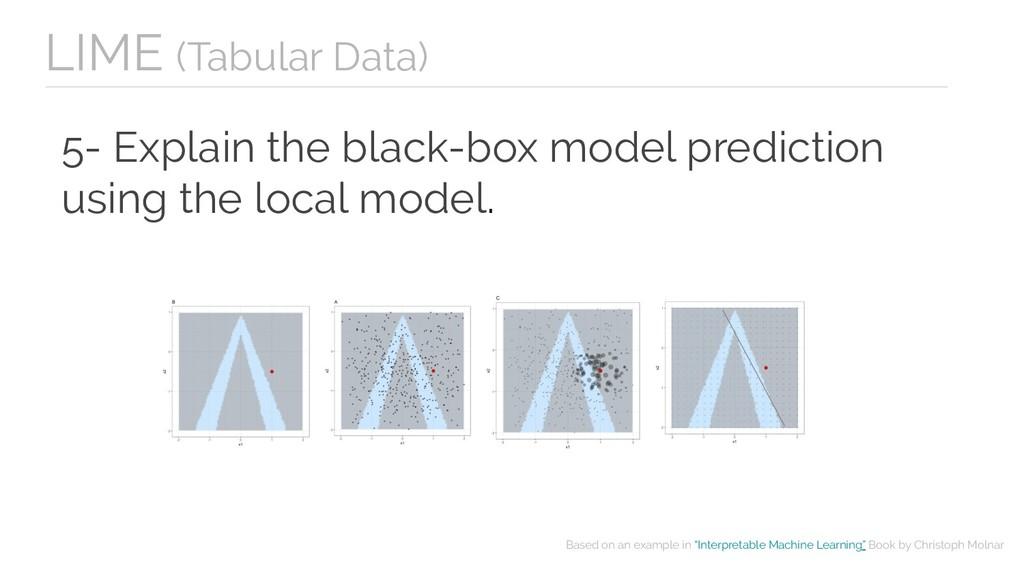 5- Explain the black-box model prediction using...