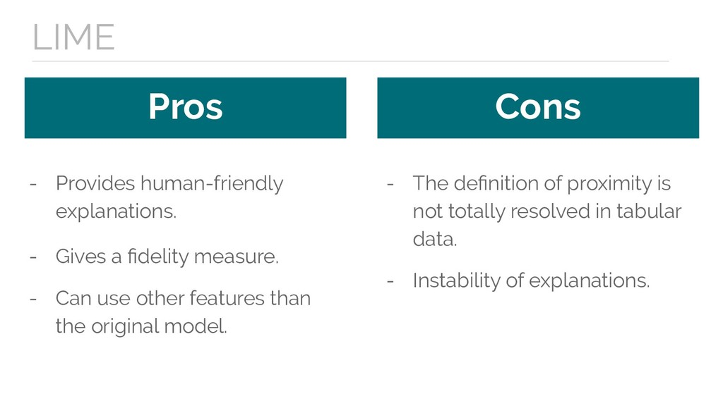 Pros - Provides human-friendly explanations. - ...