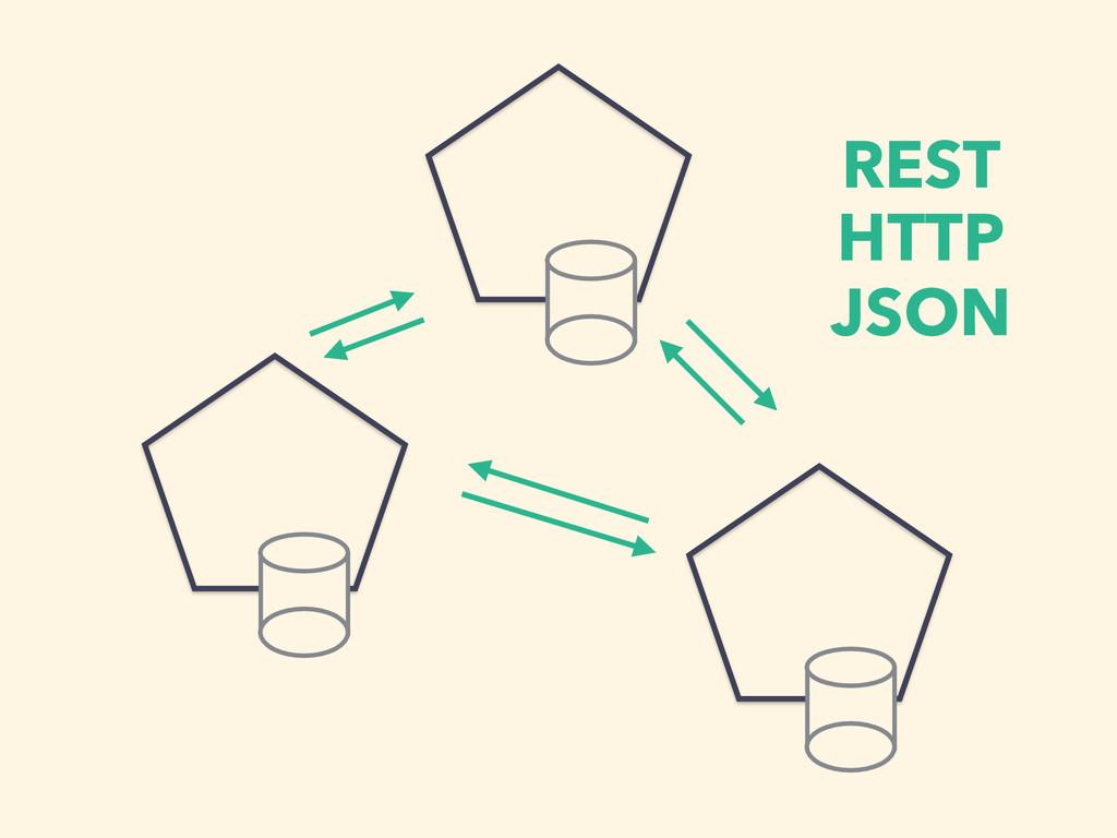 HTTP JSON REST