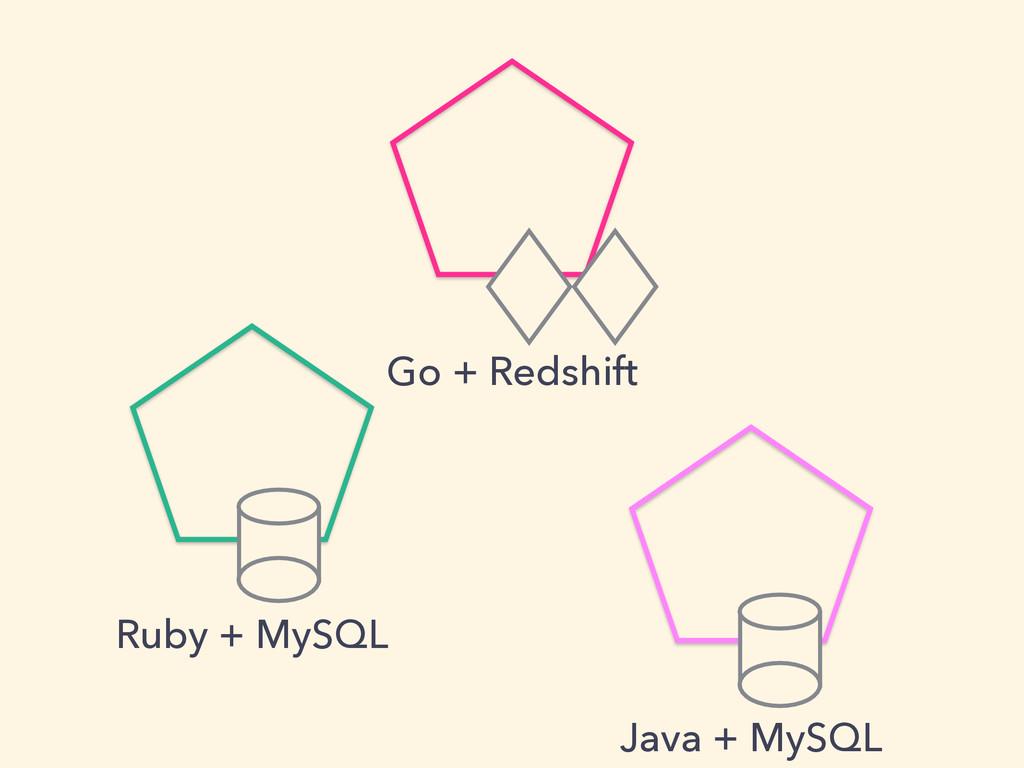 Ruby + MySQL Go + Redshift Java + MySQL