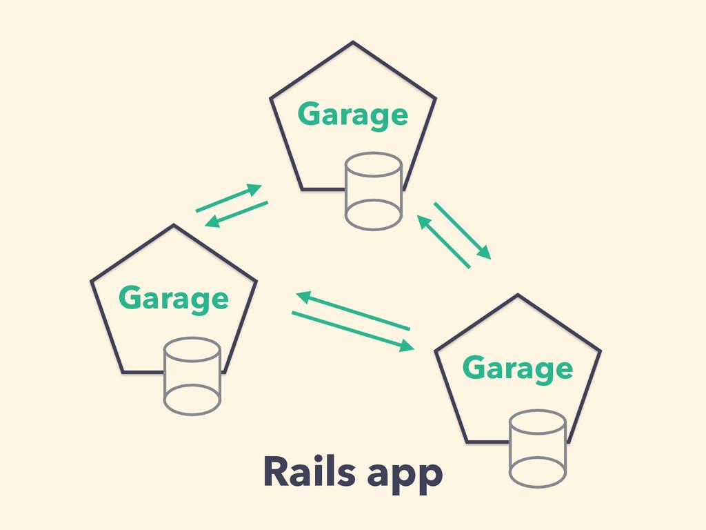 Garage Garage Garage Rails app