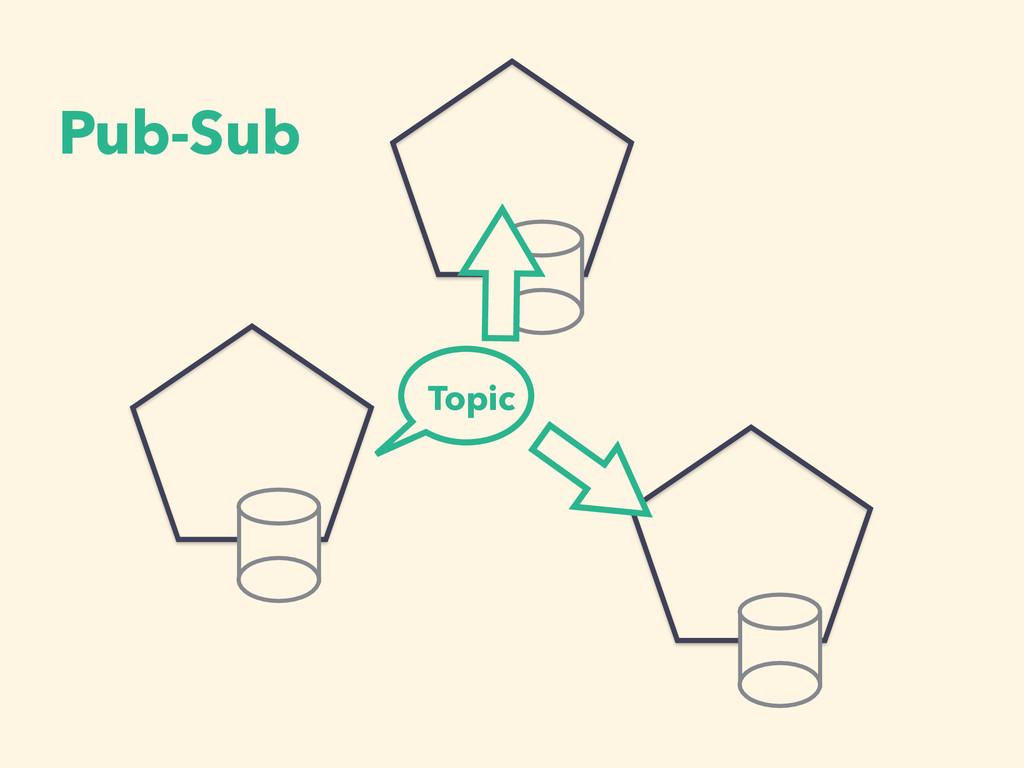 Pub-Sub Topic