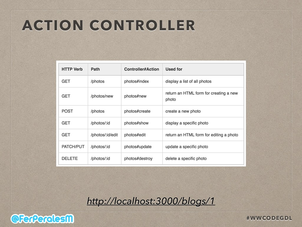 #WWCODEGDL ACTION CONTROLLER http://localhost:3...