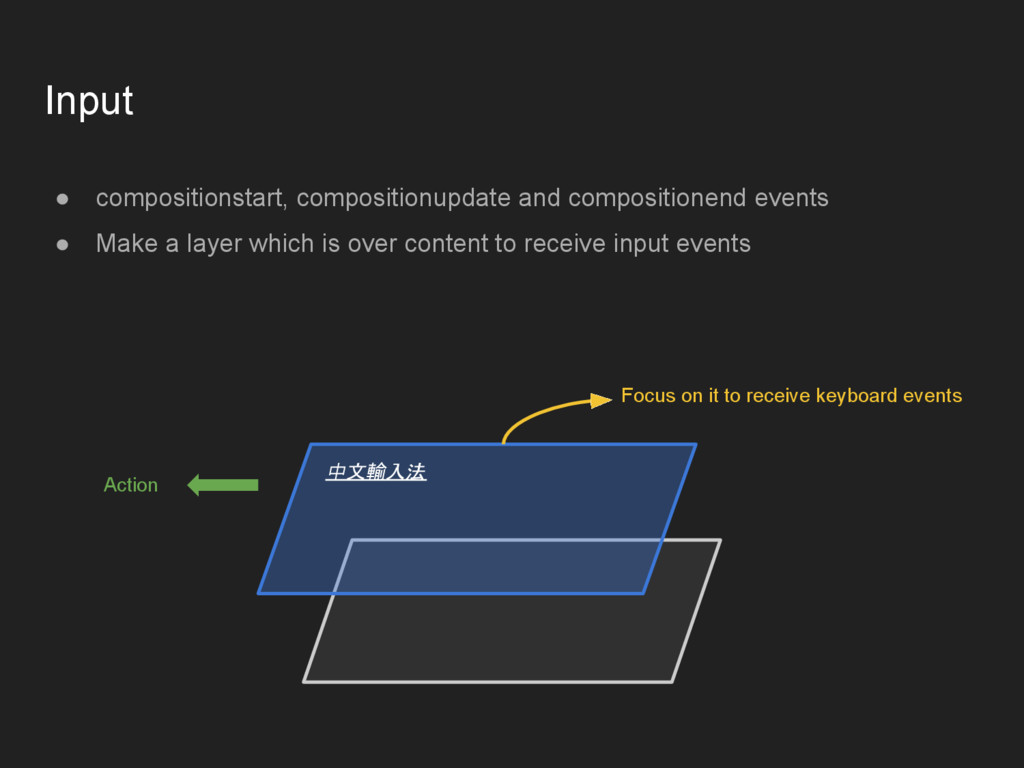 Input ● compositionstart, compositionupdate and...