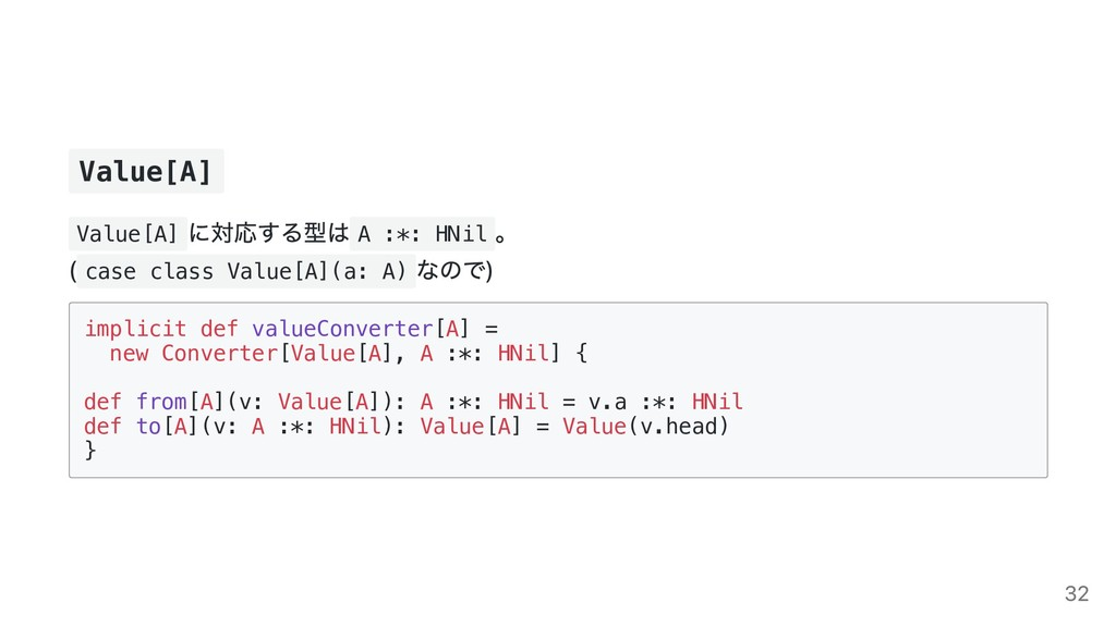 Value[A] Value[A] に対応する型は A :*: HNil 。 ( case c...